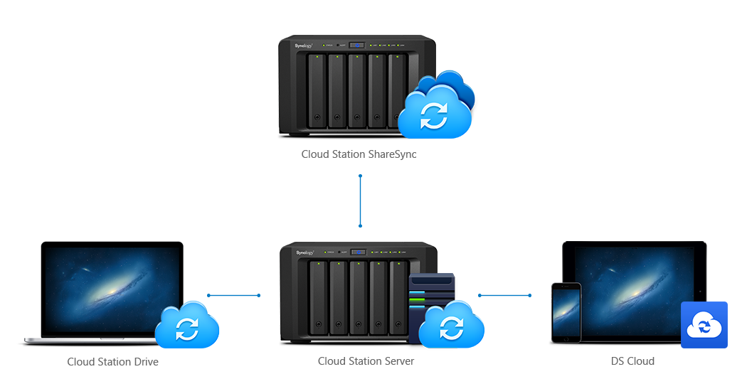 Data Recovery Software - RAID Recovery - NAS - Runtime